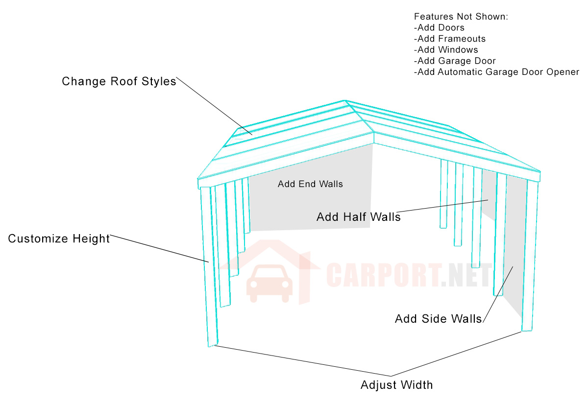 Design and Build Carport or Garage